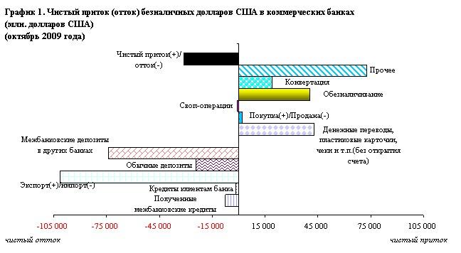 организационная структура микрофинансовой организации